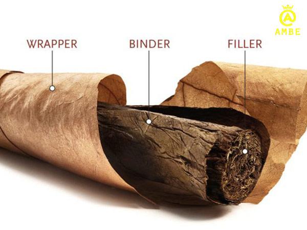 khắc phục tình trạng xì gà cháy không đều